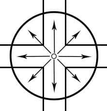 Type-V-Distribution