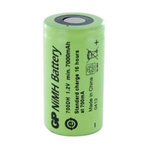 Emergency Ni-MH battery for led CANOPY light
