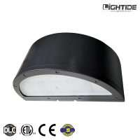 Lightide-round-led-wall-pack-light_security-light-30w-100w
