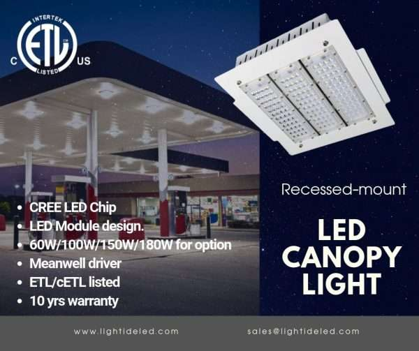 Lightide's Recssed Emergency LED CANOPY LIGHT